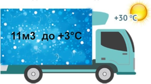 Температурный режим POLUS C-700