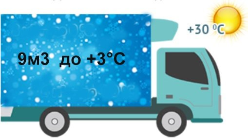 Температурный режим POLUS C-600